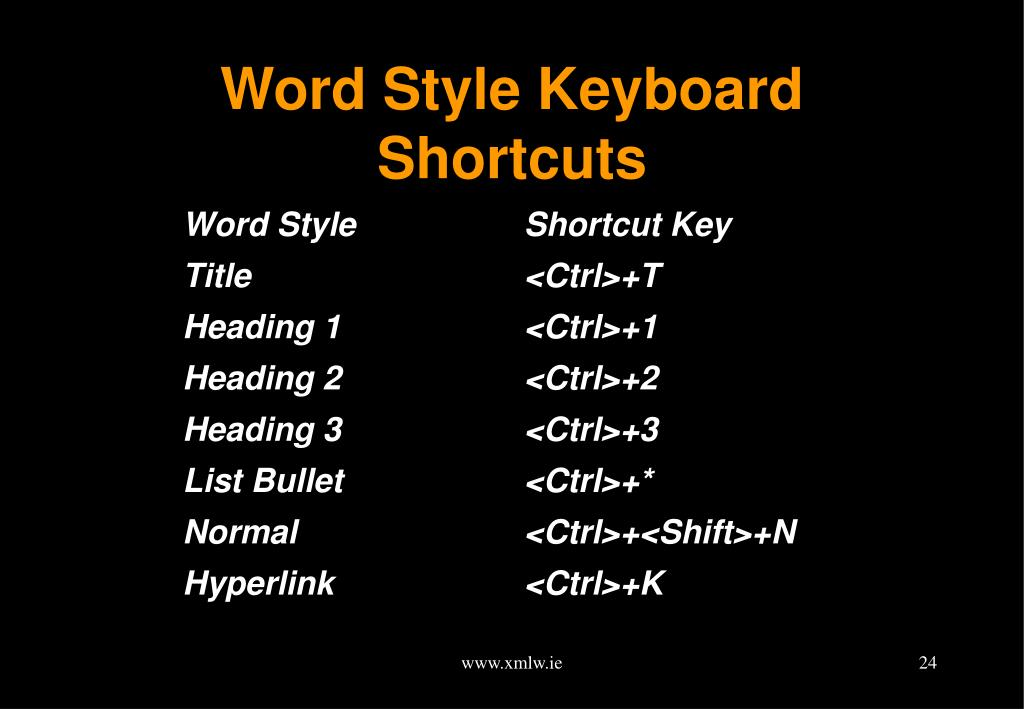 Word Style Keyboard Shortcuts