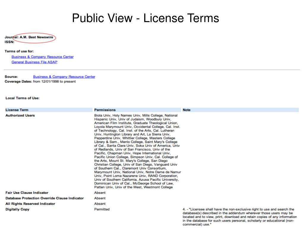 Public View - License Terms