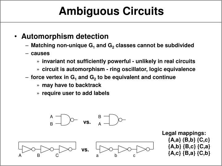 Automorphism detection