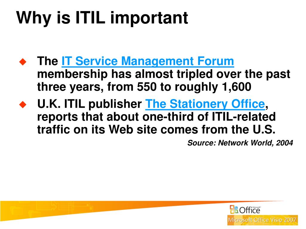 Why is ITIL important