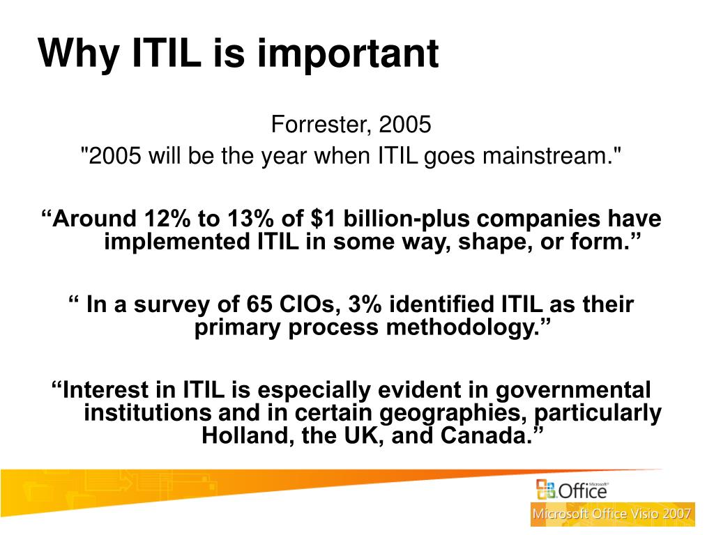 Why ITIL is important