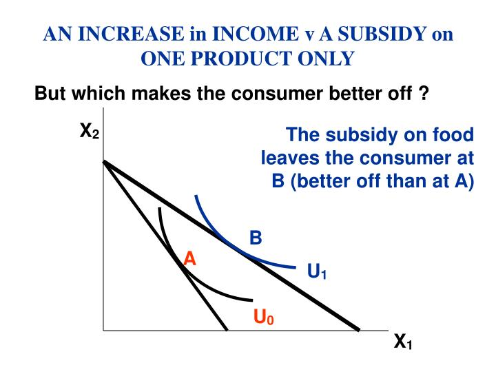 AN INCREASE in INCOME v A SUBSIDY on ONE PRODUCT ONLY