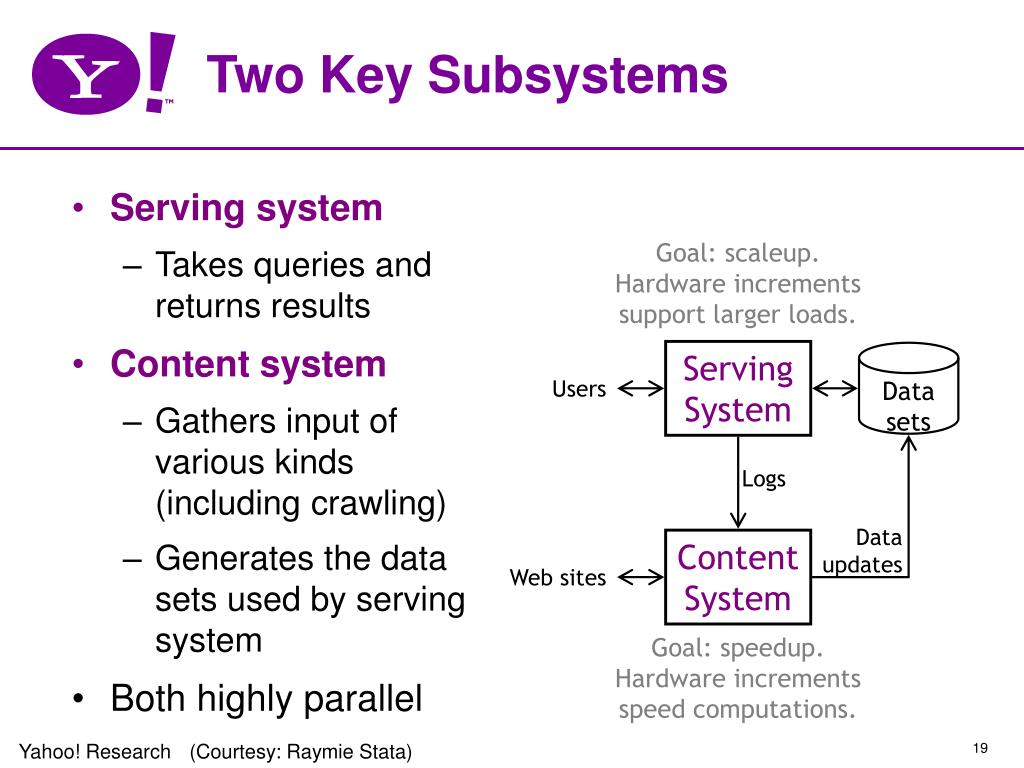 Two Key Subsystems