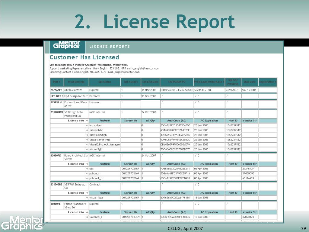2.  License Report