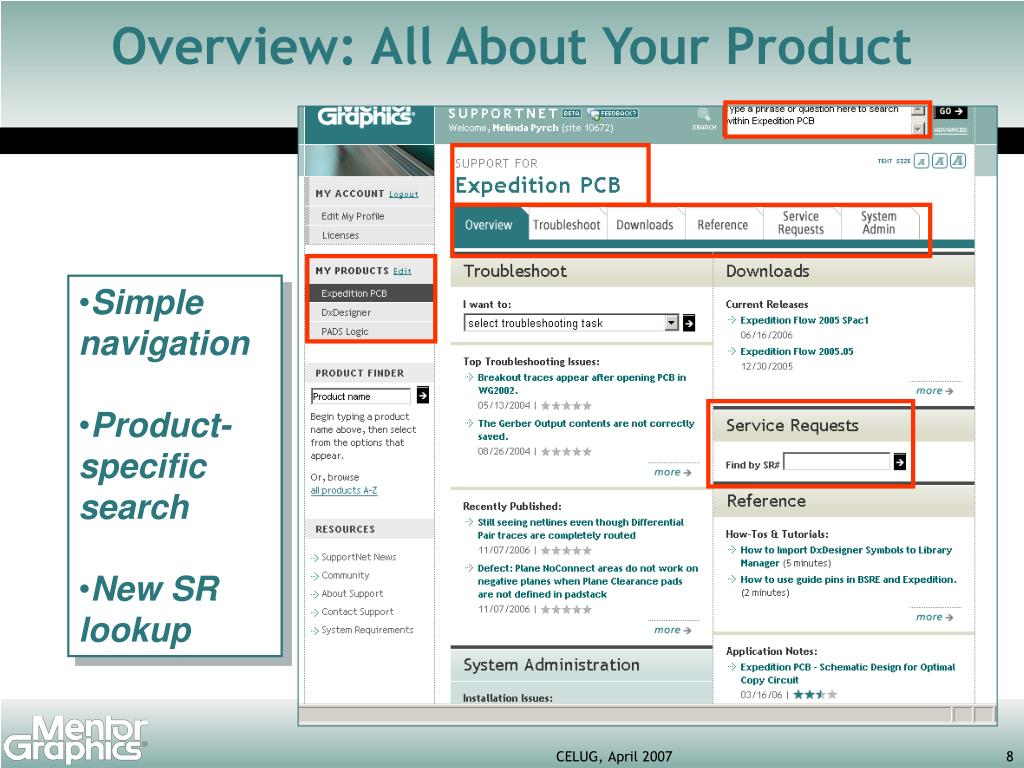 Overview: All About Your Product