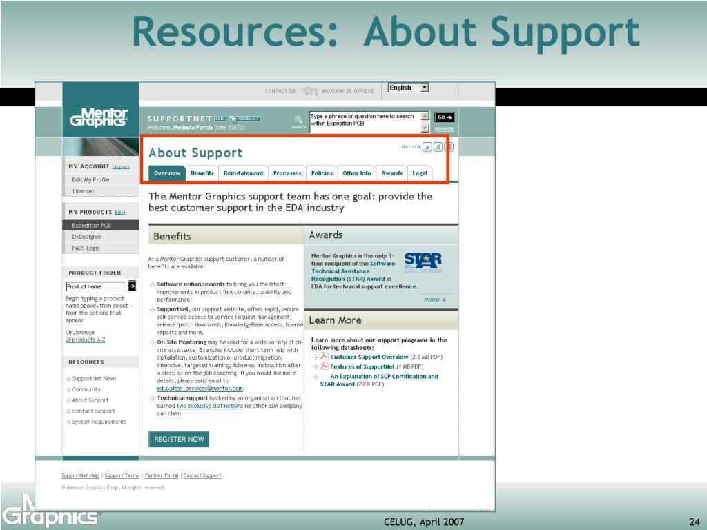 Resources:  About Support