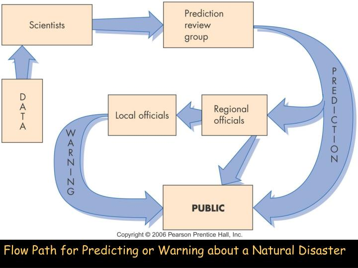 Flow Path for Predicting or Warning about a Natural Disaster