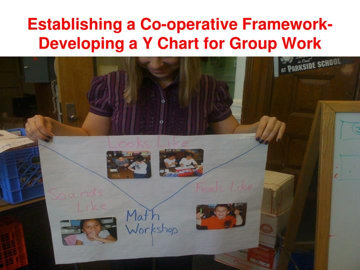 Establishing a Co-operative Framework- Developing a Y Chart for Group Work