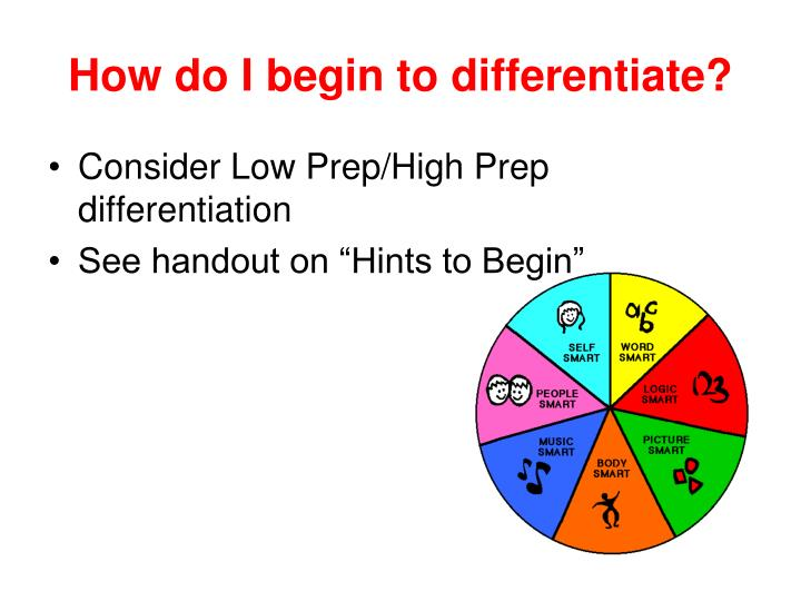 How do I begin to differentiate?