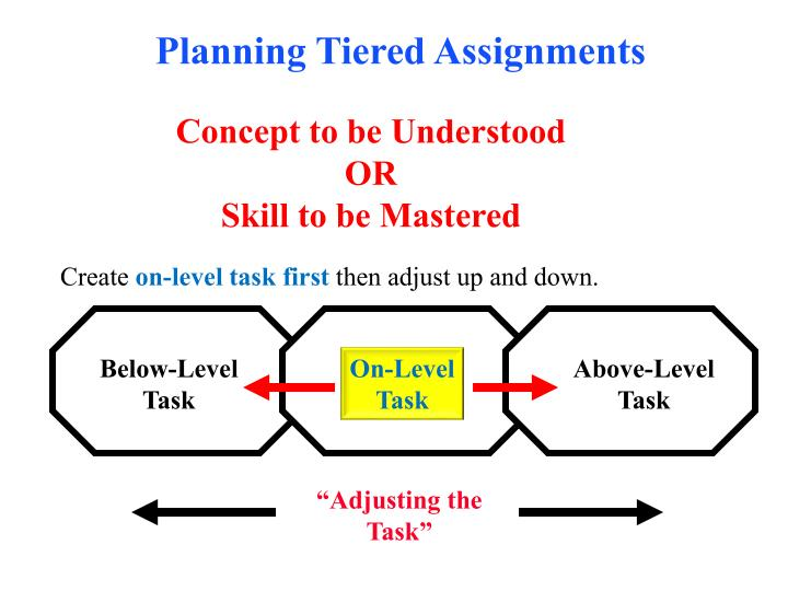 Planning Tiered Assignments