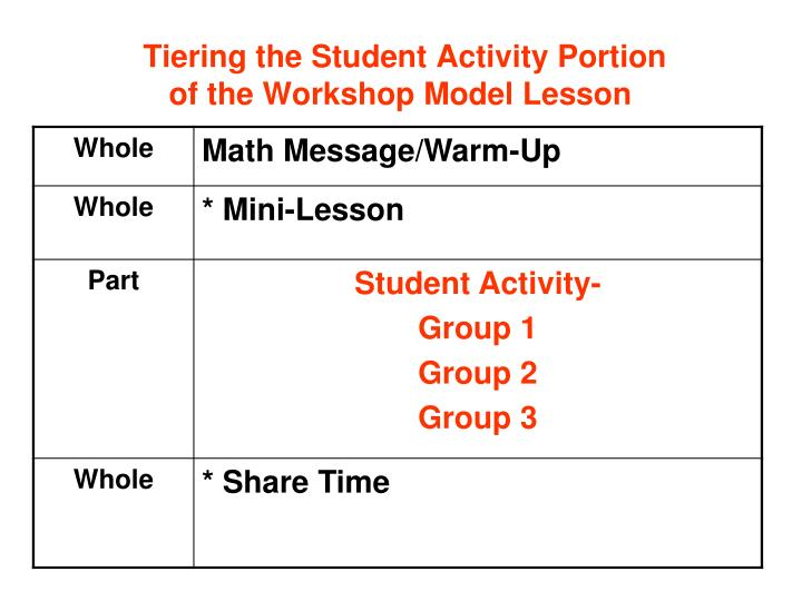 Tiering the Student Activity Portion