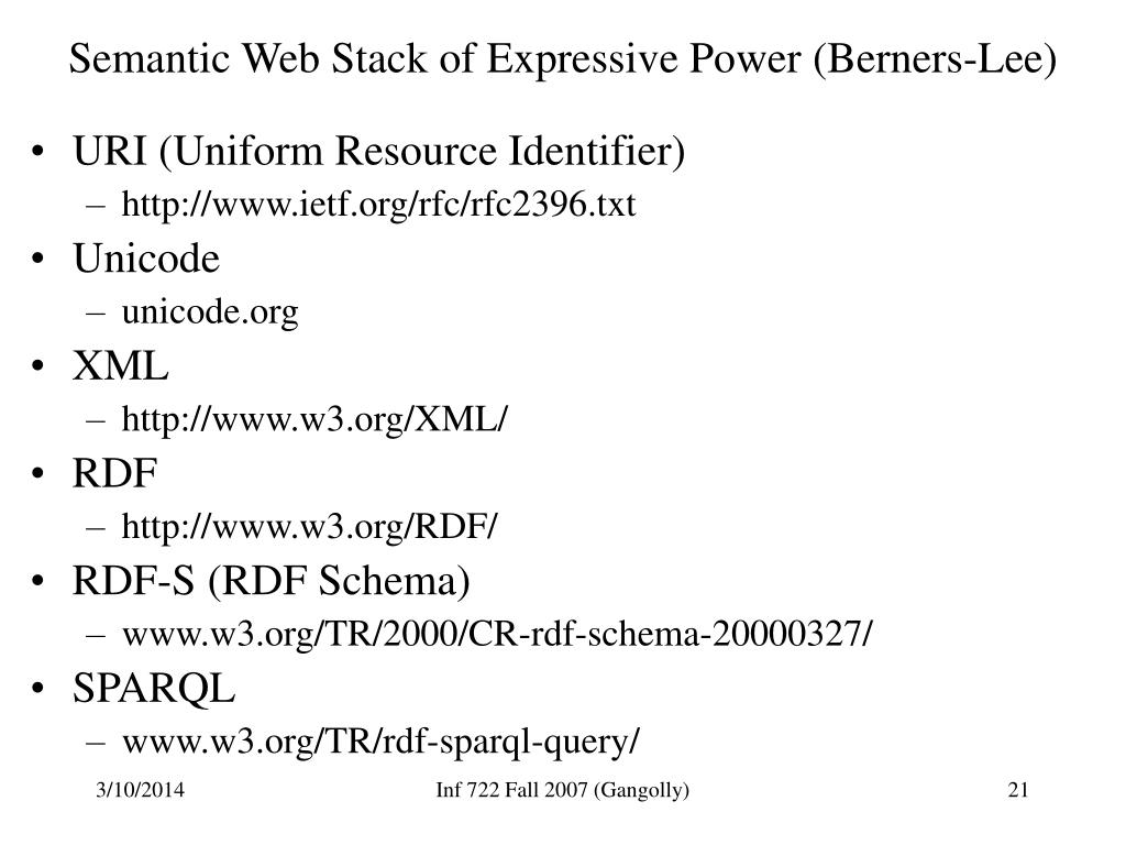 Semantic Web Stack of Expressive Power (Berners-Lee)