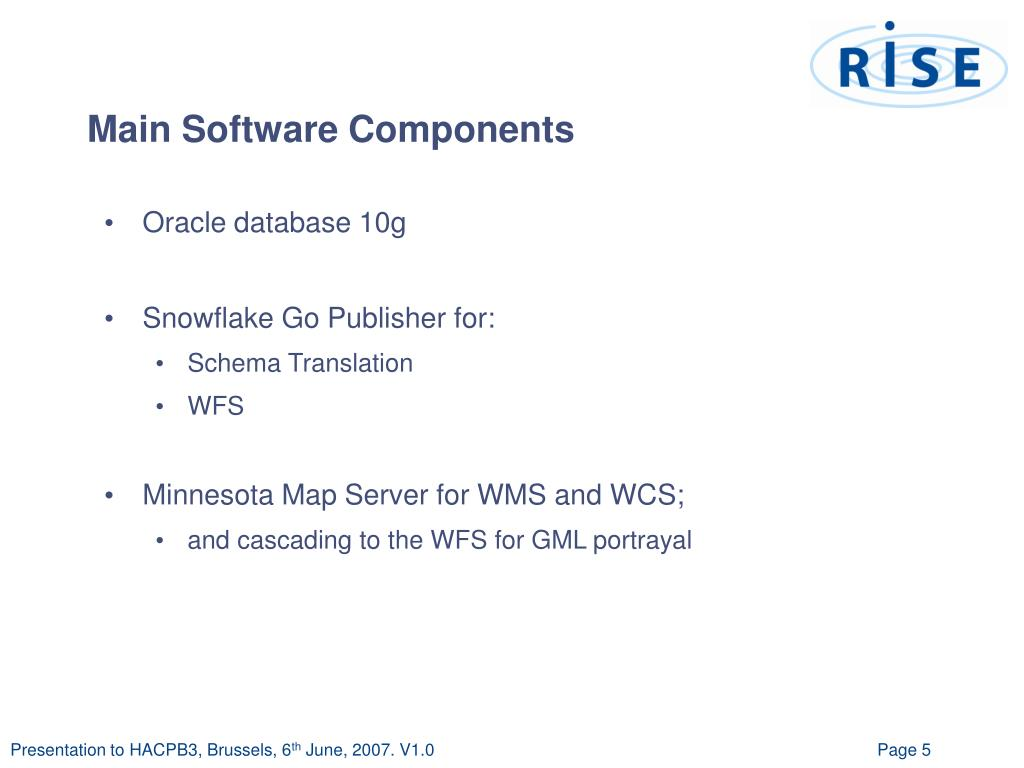 Main Software Components