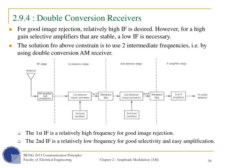 2.9.4 : Double Conversion Receivers