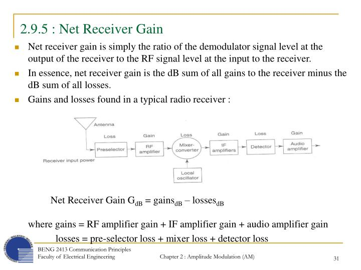2.9.5 : Net Receiver Gain