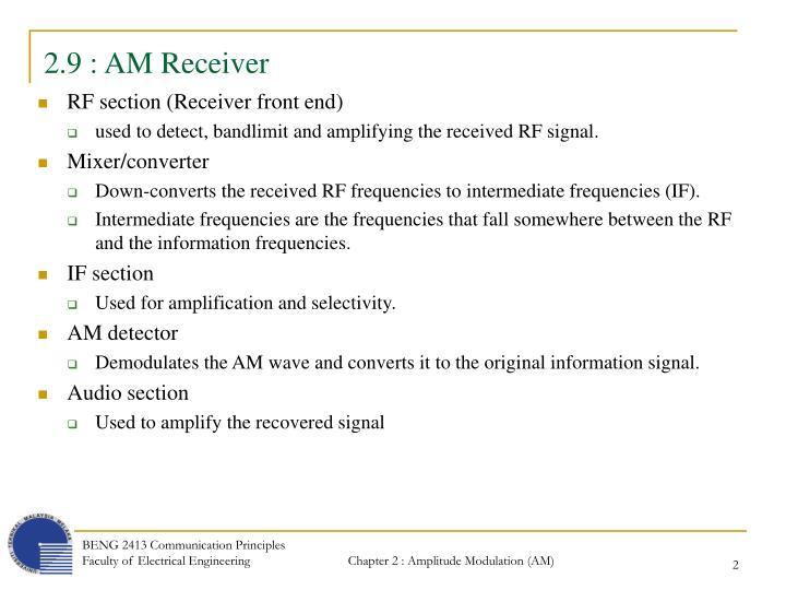 2.9 : AM Receiver