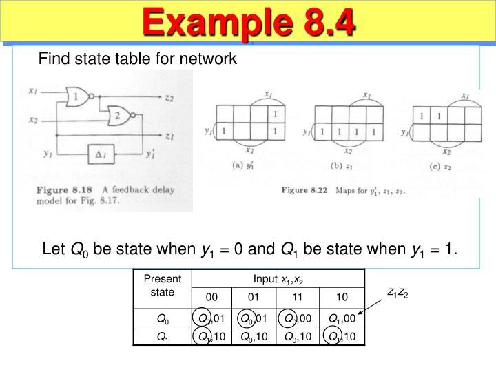 Example 8.4