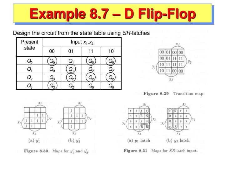 Example 8.7 – D Flip-Flop