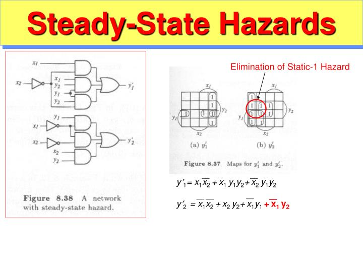 Steady-State Hazards