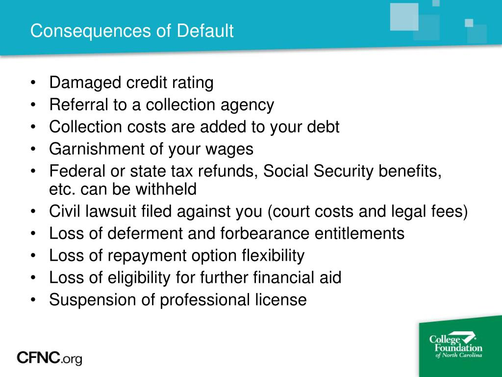 Consequences of Default