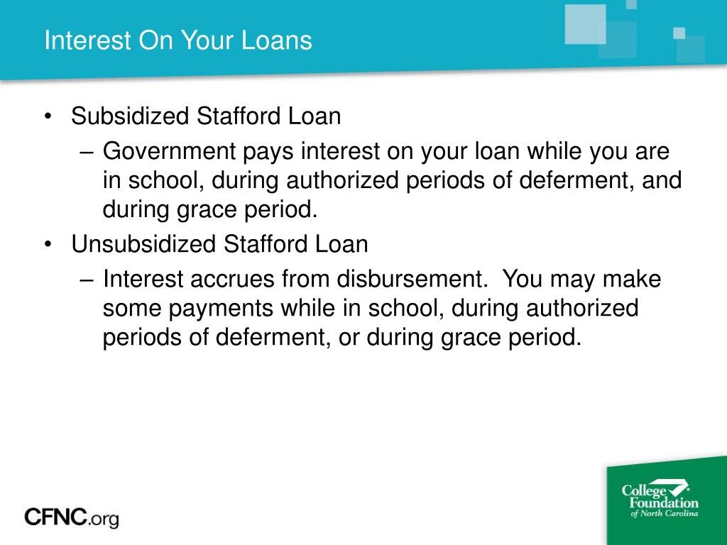 Interest On Your Loans