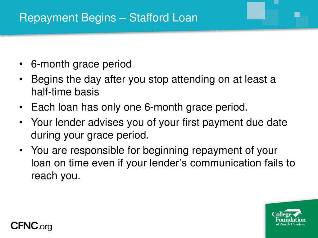Repayment Begins – Stafford Loan