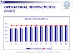 operational improvements 06 0714