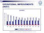 operational improvements 06 0717