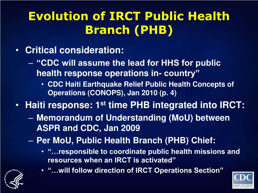 Evolution of IRCT Public Health Branch (PHB)