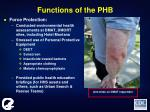 functions of the phb