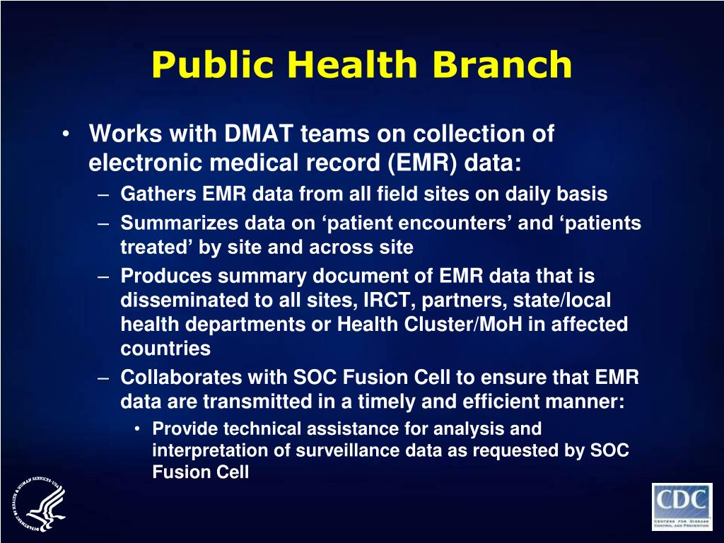 Public Health Branch