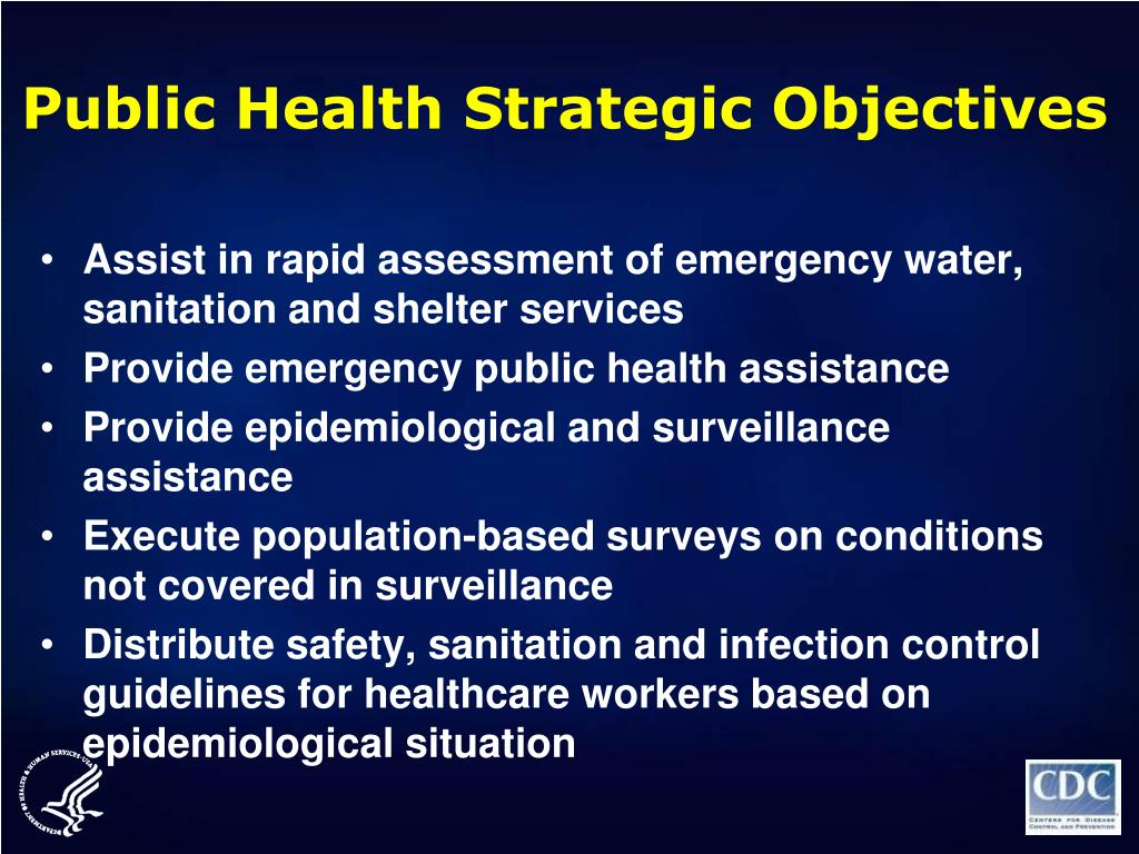 Public Health Strategic Objectives