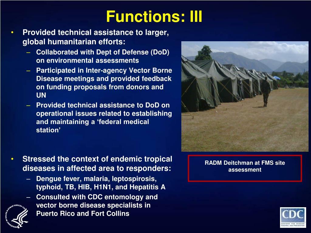 Functions: III