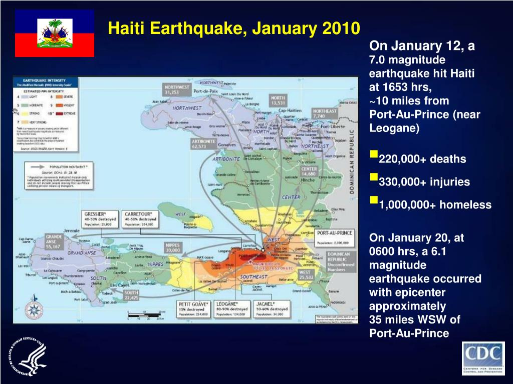 Haiti Earthquake, January 2010