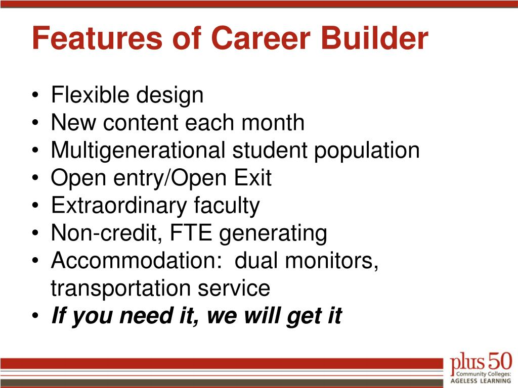 Features of Career Builder