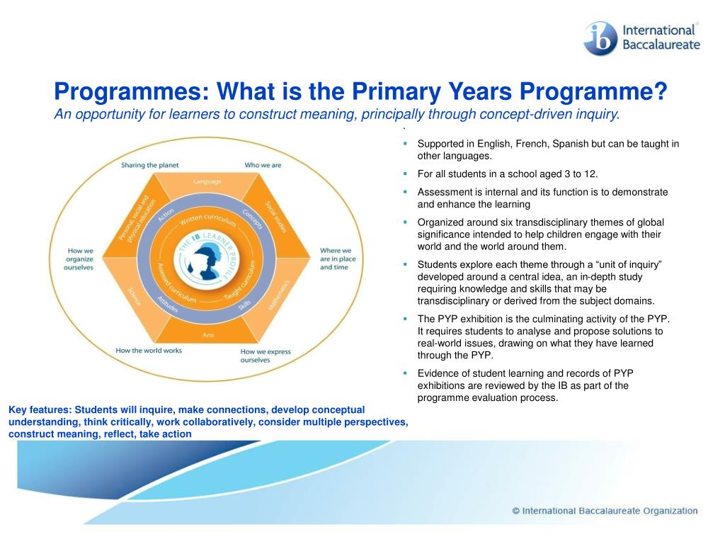 Programmes: What is the Primary Years Programme?
