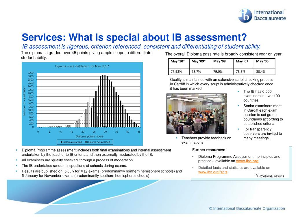 Services: What is special about IB assessment?