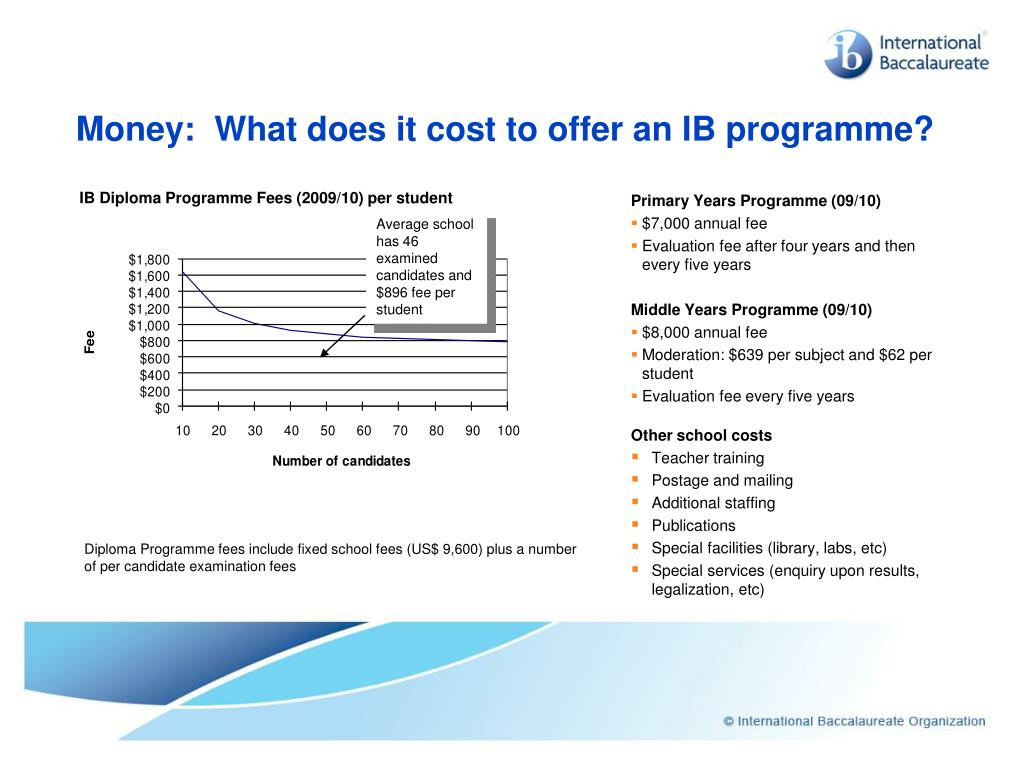 Money:  What does it cost to offer an IB programme?