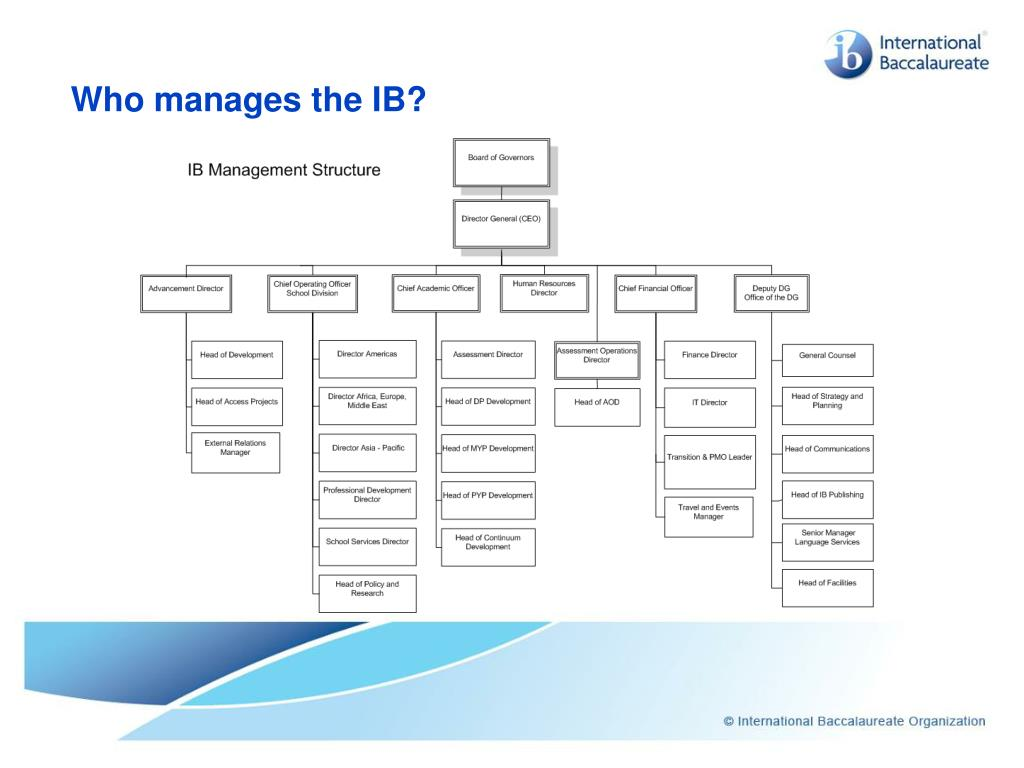 Who manages the IB?