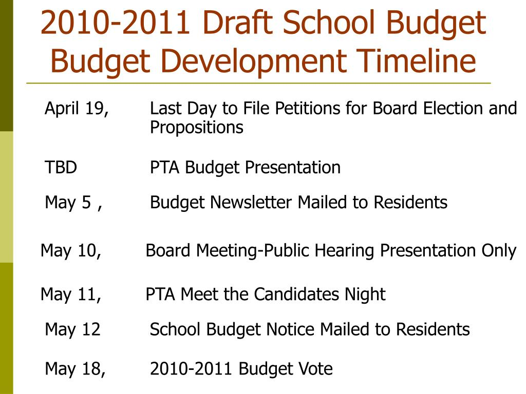 2010-2011 Draft School Budget