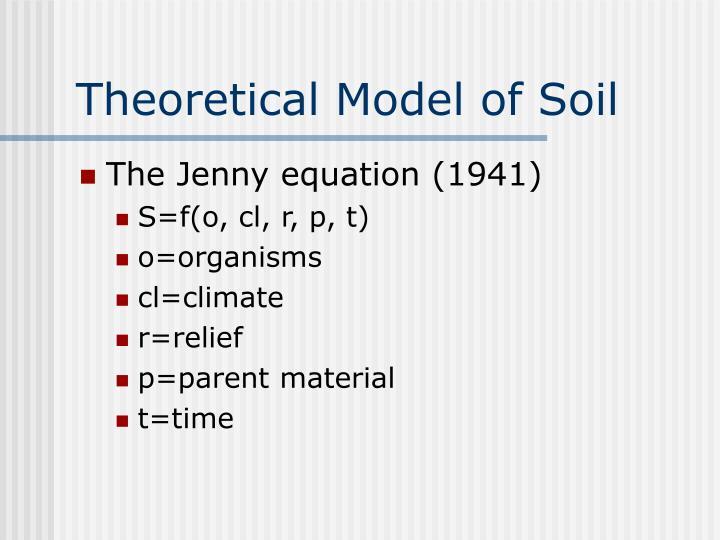Theoretical Model of Soil