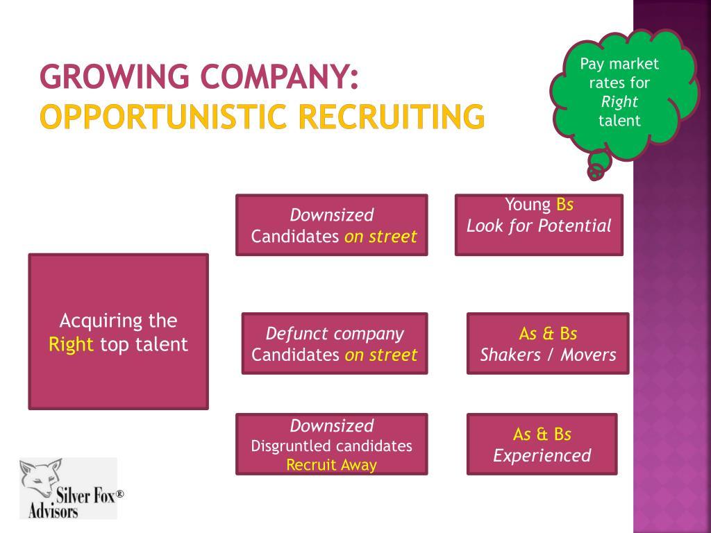 Growing Company: