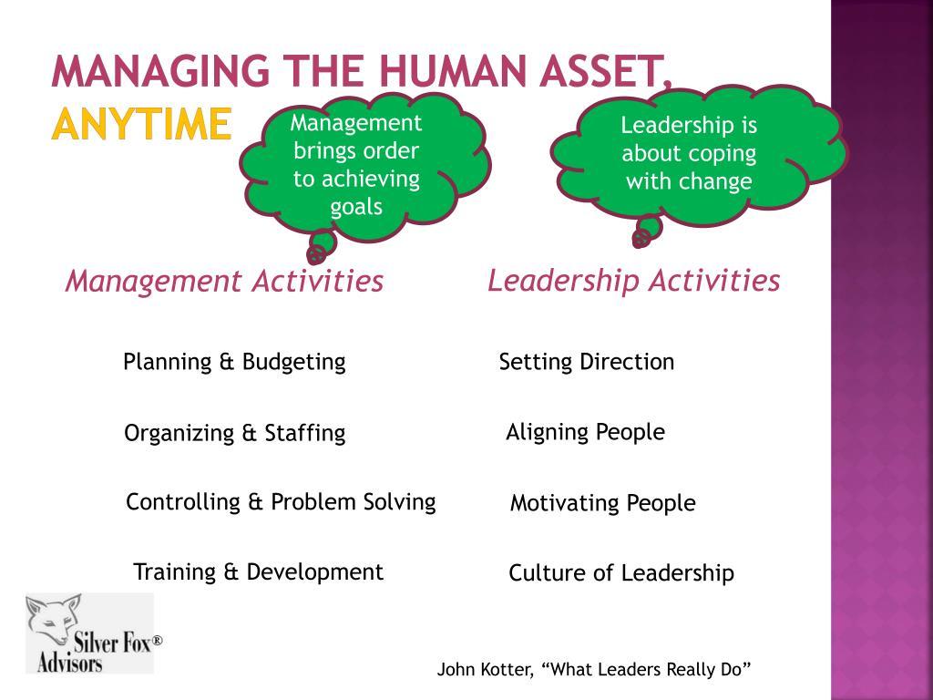 Managing the Human Asset,