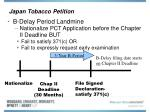 japan tobacco petition41