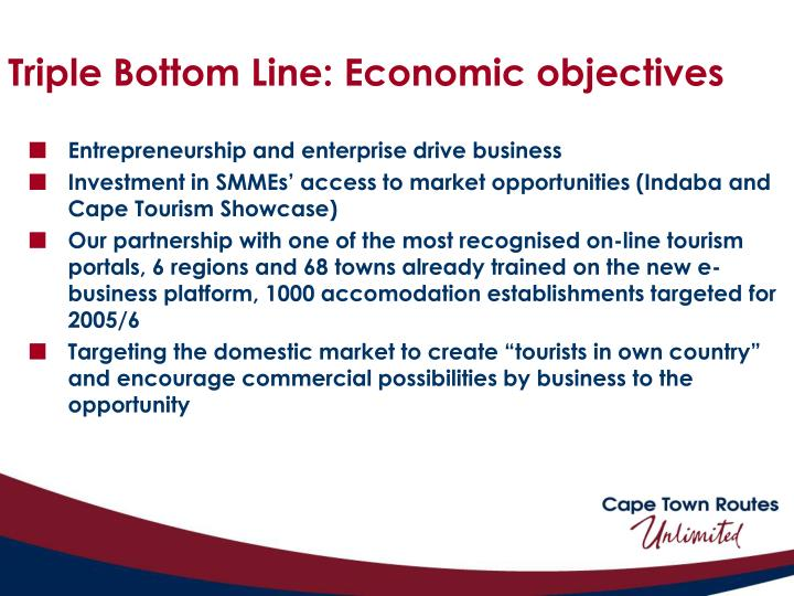 Triple Bottom Line: Economic objectives