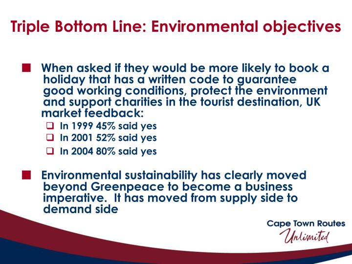 Triple Bottom Line: Environmental objectives
