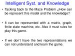 intelligent syst and knowledge