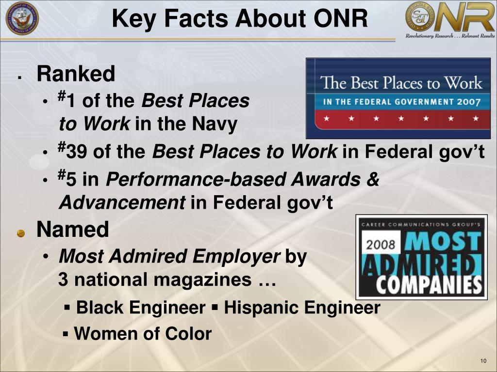 Key Facts About ONR
