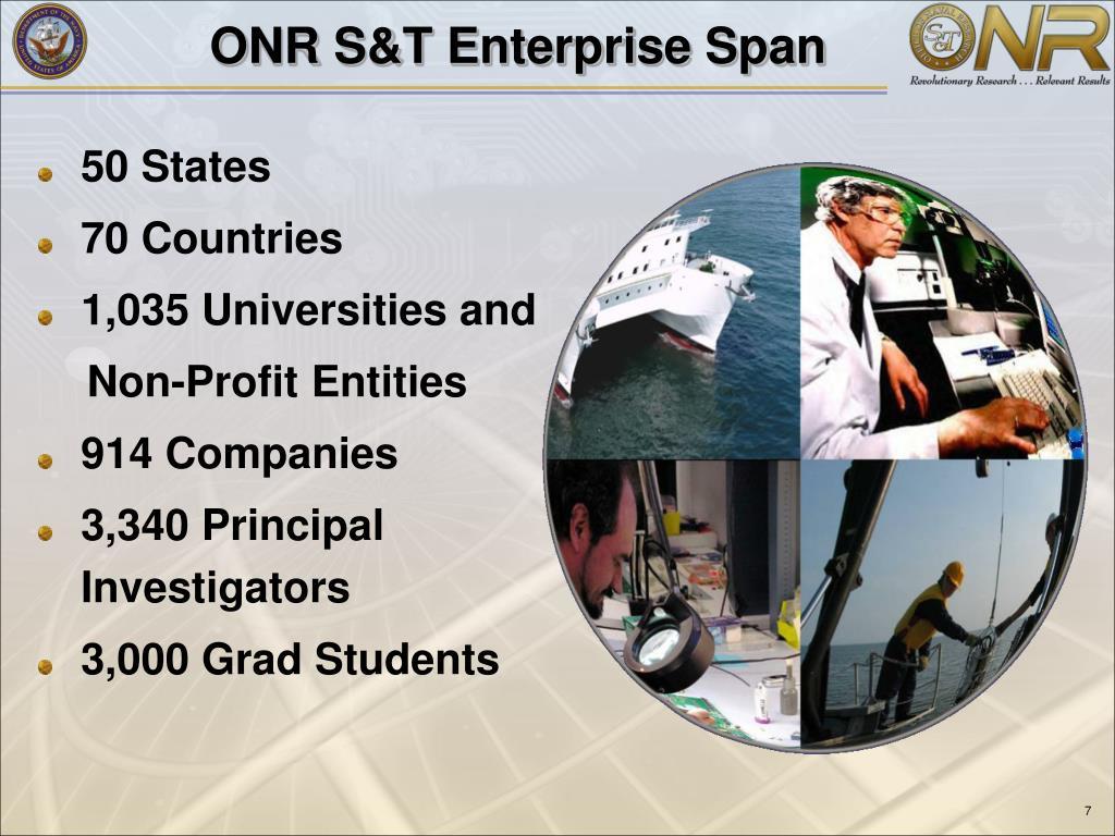 ONR S&T Enterprise Span