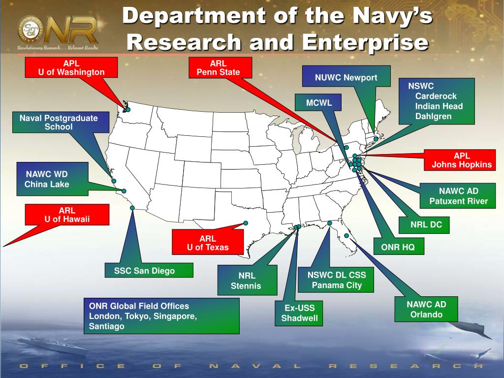 Department of the Navy's Research and Enterprise